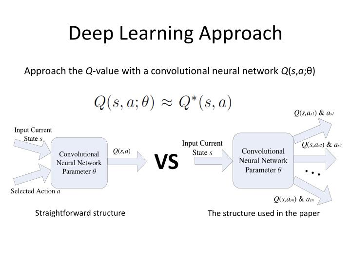 Deep Learning Approach