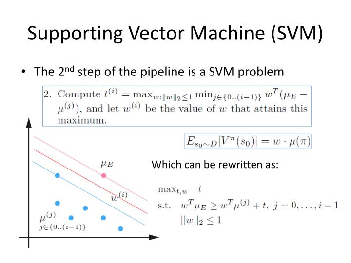 Supporting Vector Machine (SVM)