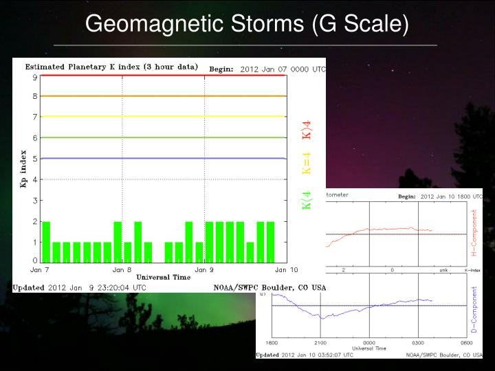 Geomagnetic Storms (G Scale)