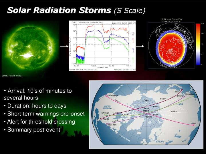 Solar Radiation Storms