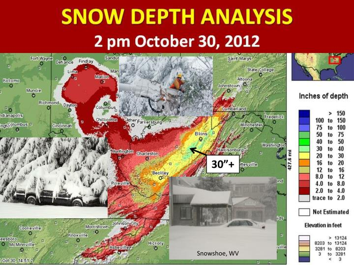 Sandy Snowfall