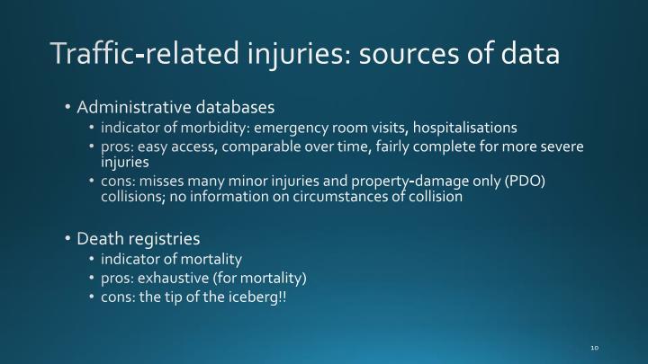 Emergency Room Minor Injury Definition