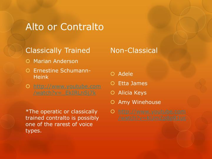 Alto or Contralto