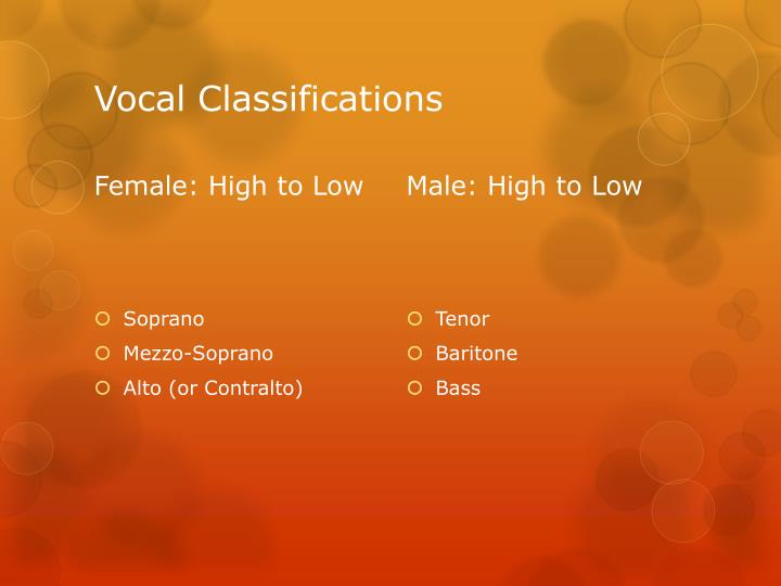 Vocal Classifications