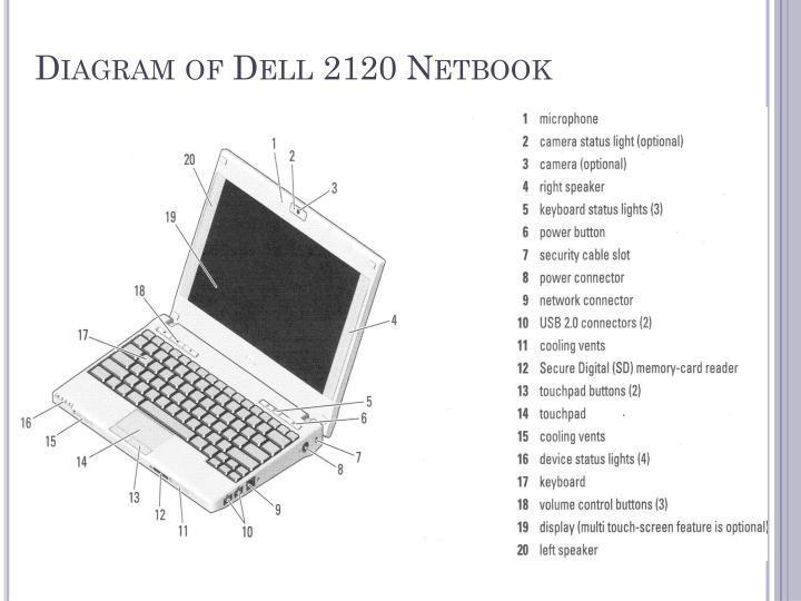 Diagram of Dell 2120