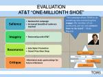 evaluation at t one millionth shoe