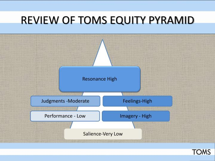 Review of toms equity pyramid