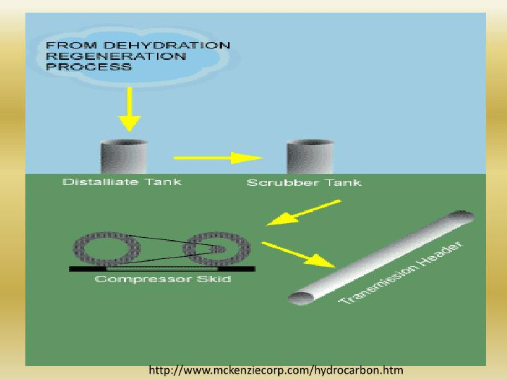 http://www.mckenziecorp.com/hydrocarbon.htm