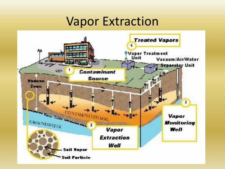 Vapor Extraction