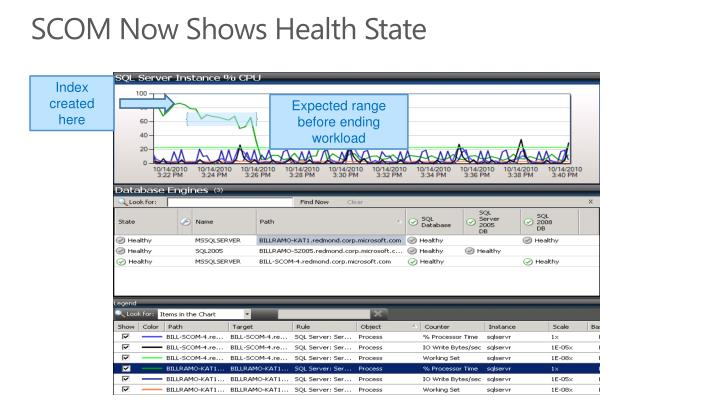 SCOM Now Shows Health State