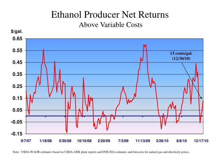 Ethanol Producer Net Returns