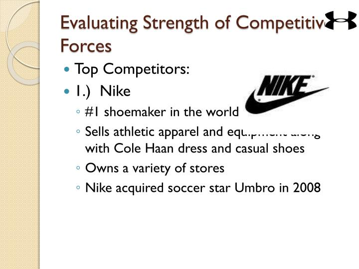 Evaluating Strength of Competitive Forces