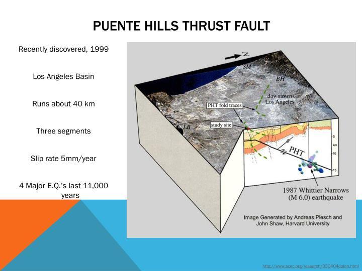 Puente hills thrust fault