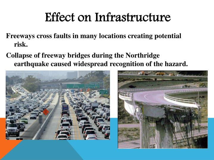 Effect on Infrastructure