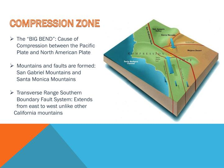 COMPRESSION ZONE