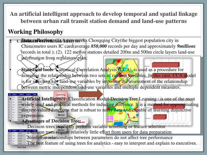 An artificial intelligent approach to develop temporal and spatial linkage