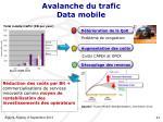 avalanche du trafic data mobile