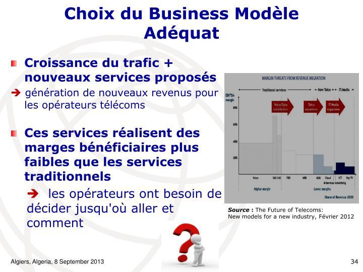Choix du Business Modèle