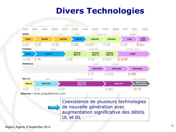 Divers Technologies