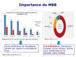 importance du mbb