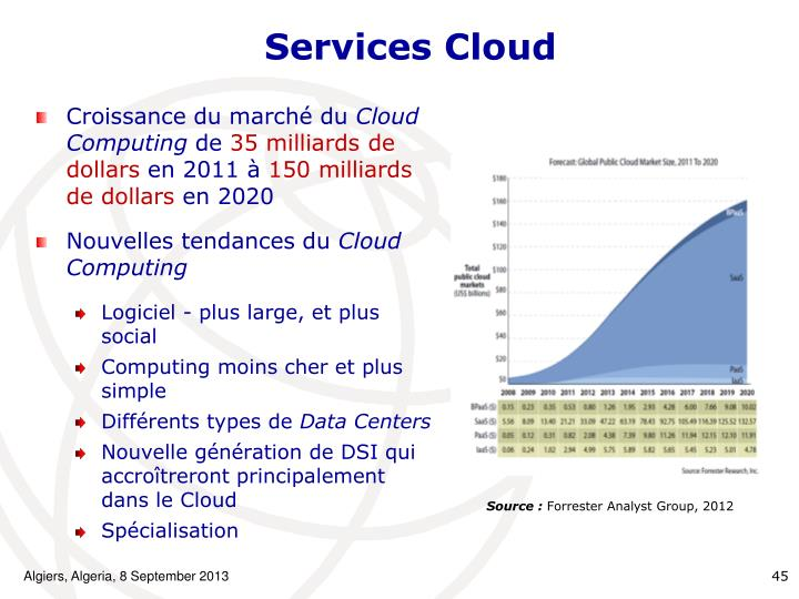 Services Cloud