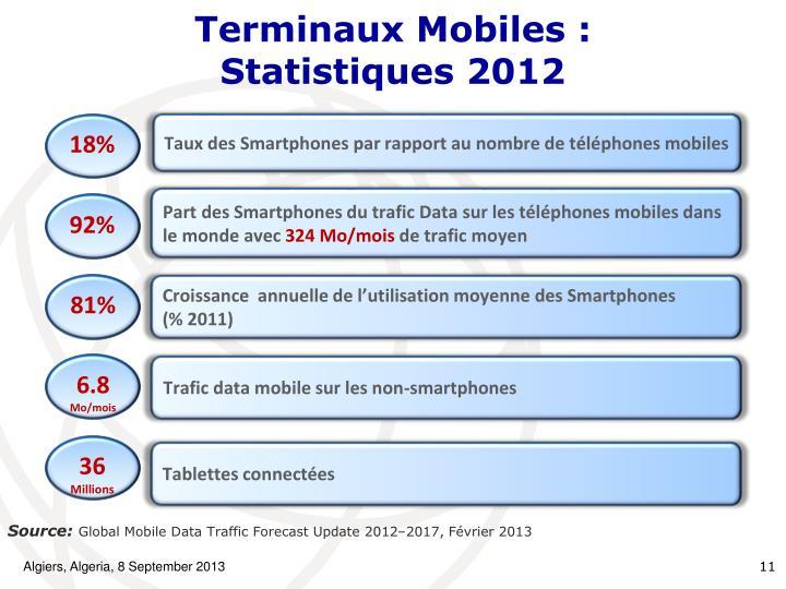 Terminaux Mobiles :