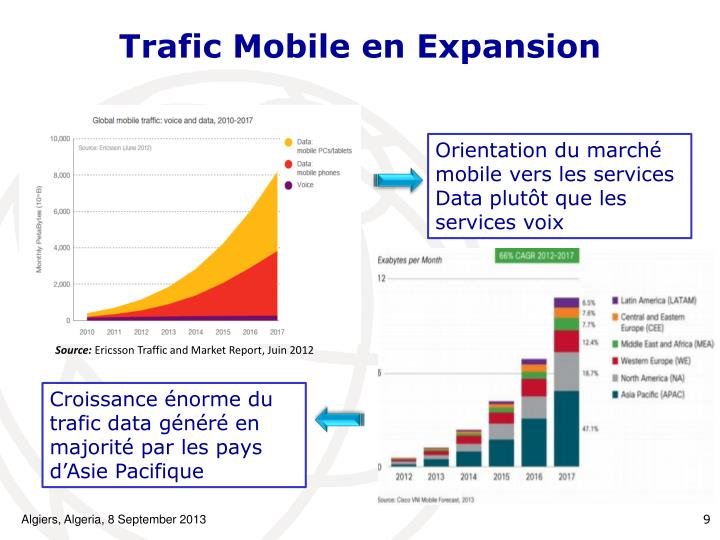 Trafic Mobile en Expansion