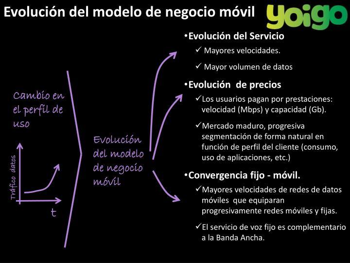 Evolución del modelo de negocio móvil
