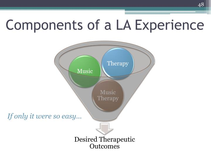 Components of a LA Experience