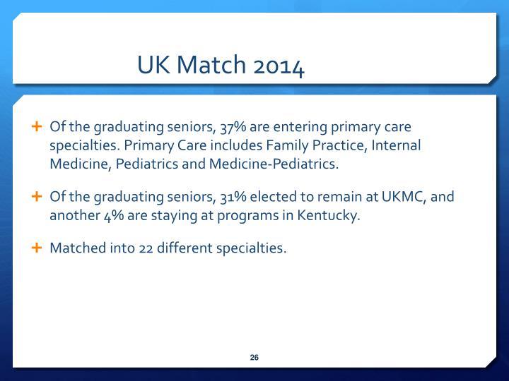 UK Match 2014