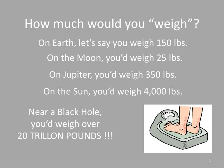"How much would you ""weigh""?"