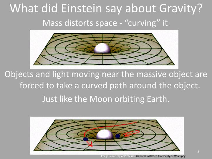 What did Einstein say about Gravity?
