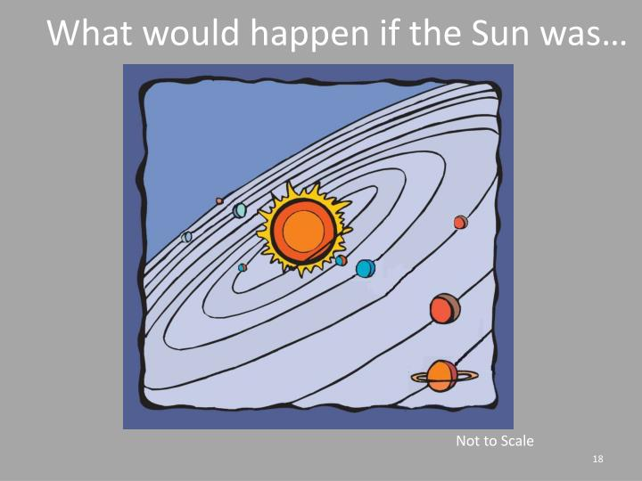 What would happen if the Sun was…