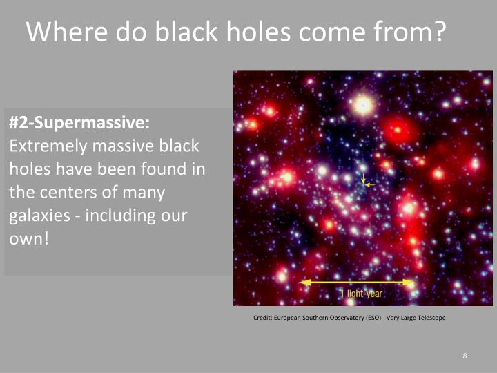 Where do black holes come from?