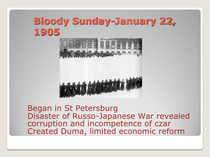 Bloody Sunday-January 22, 1905
