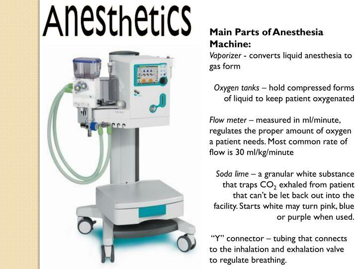 Anesthetics