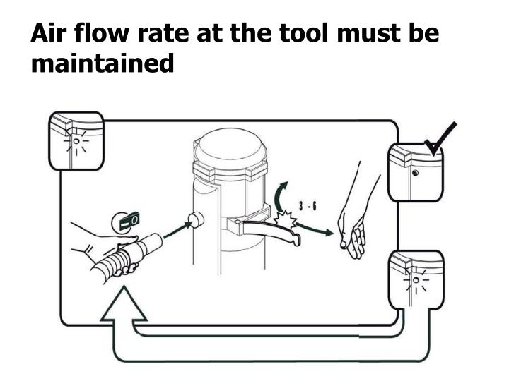 Air flow rate at the tool must be maintained