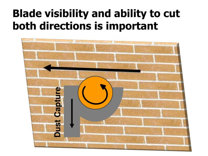 Blade visibility and ability to cut both directions is important