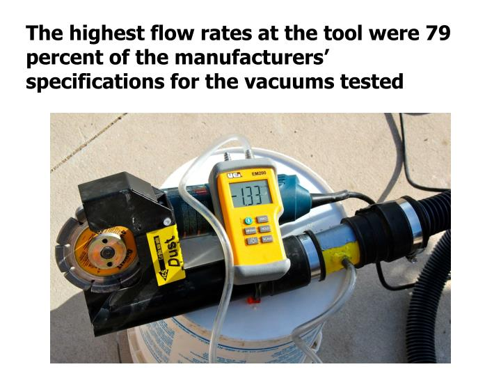 The highest flow rates at the tool were 79 percent of the manufacturers' specifications for the vacuums tested