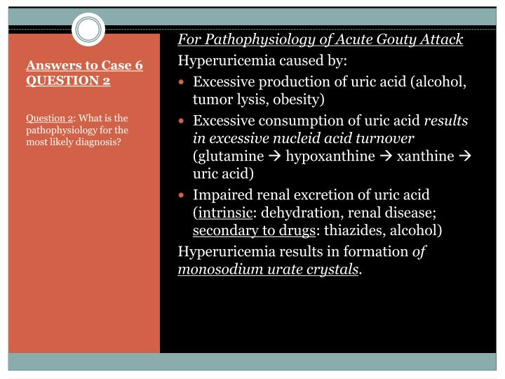 For Pathophysiology of Acute Gouty Attack