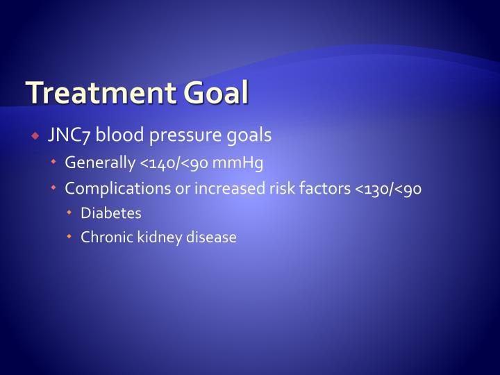 Treatment Goal