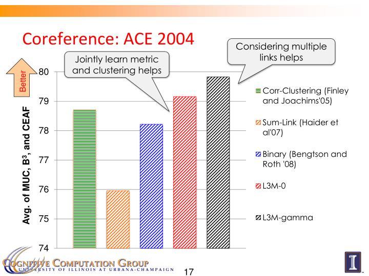 Coreference: ACE 2004