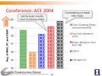 coreference ace 2004