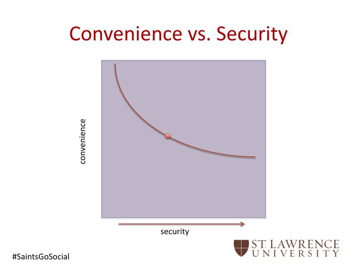 Convenience vs. Security
