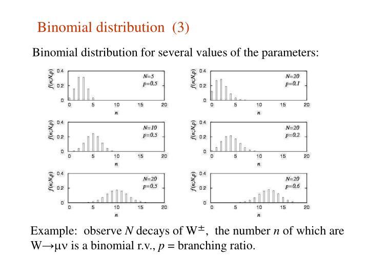 Binomial distribution  (3)