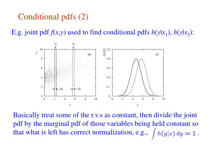 Conditional pdfs (2)