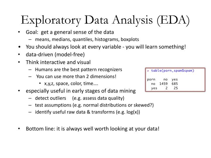 Exploratory Data Analysis (EDA)