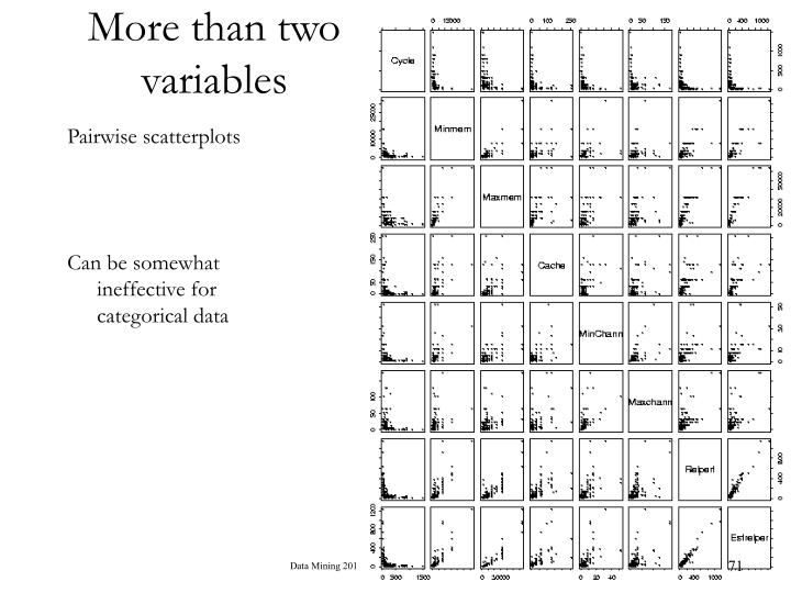 More than two variables