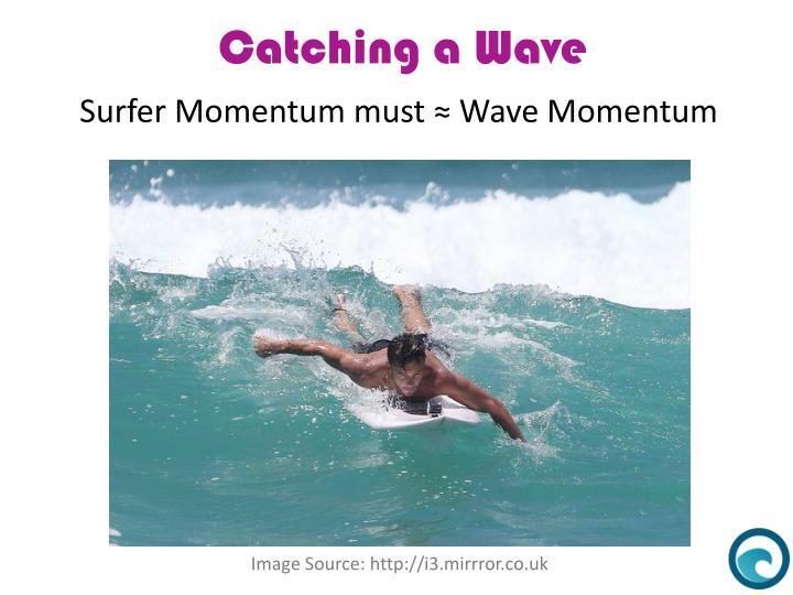 Surfer Momentum must