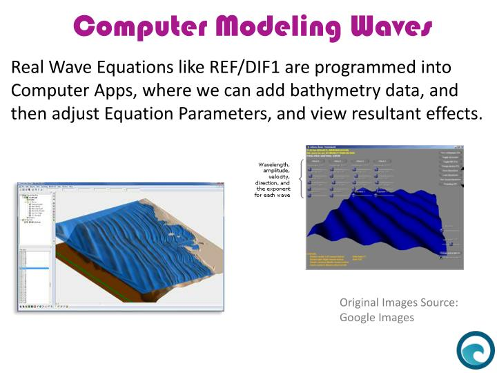 Real Wave Equations like REF/DIF1 are programmed into